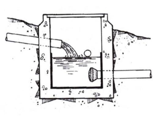 Conception de branchement d'égout de RV